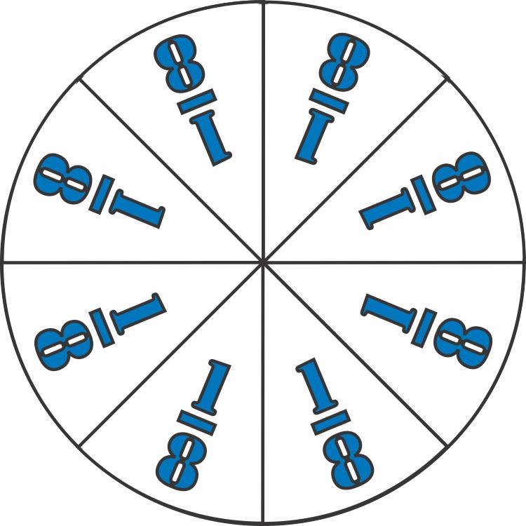Image Gallery eighths fractions